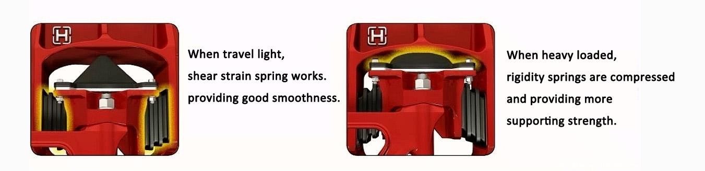 Hendrickson Suspension, Good Choice for Light-weight